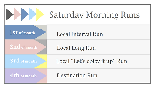 MTM-RunningGroup-MothlySchedule.png