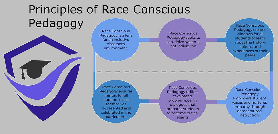 Principles_of_RCP_Infpgraphic1.jpg