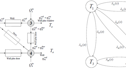Robust H∞ Controller Design for Dynamic Consensus Networks