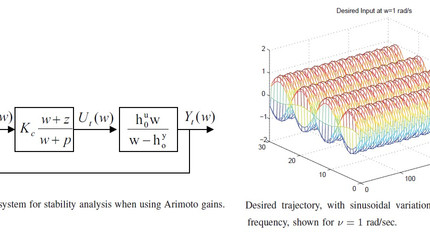 Iteration-Domain Closed-Loop Frequency Response Shaping for Discrete-Repetitive Processes