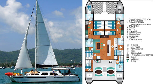 Faraway Yachting.jpg