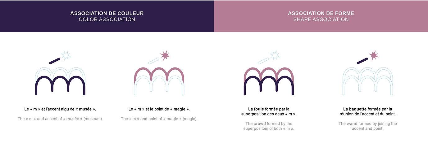 2019. MdlM. Présentation logo. (2).jpg
