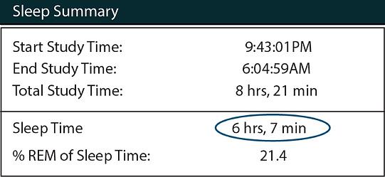 Home Sleep Test Result