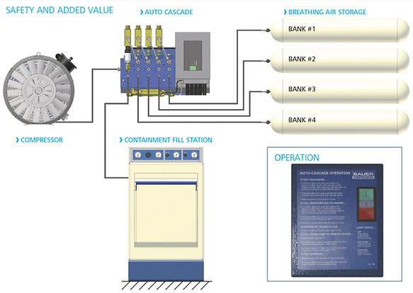 Breathing Air Systems.jpg
