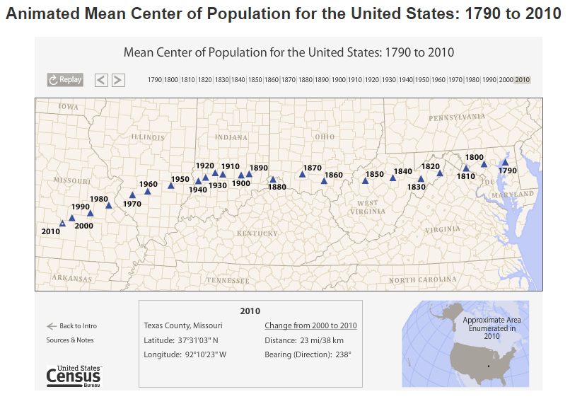Click to see live animation on Census website