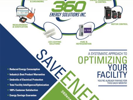 Optimizing Your Facility