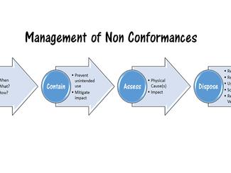 Quick Guide: Non Conformance Management