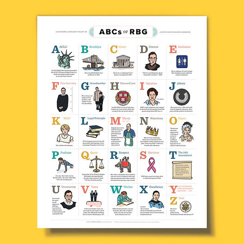 The ABCs of RBG Poster