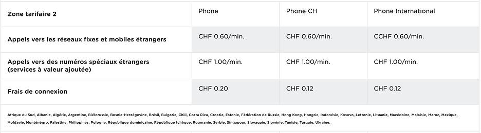 Capture d'écran 2020-04-02 à 08.09.43.