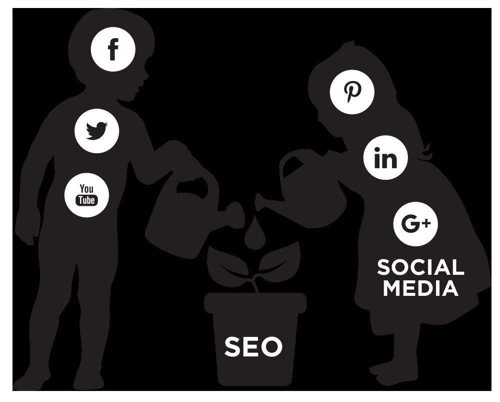 SEO Hero Social Media Signals