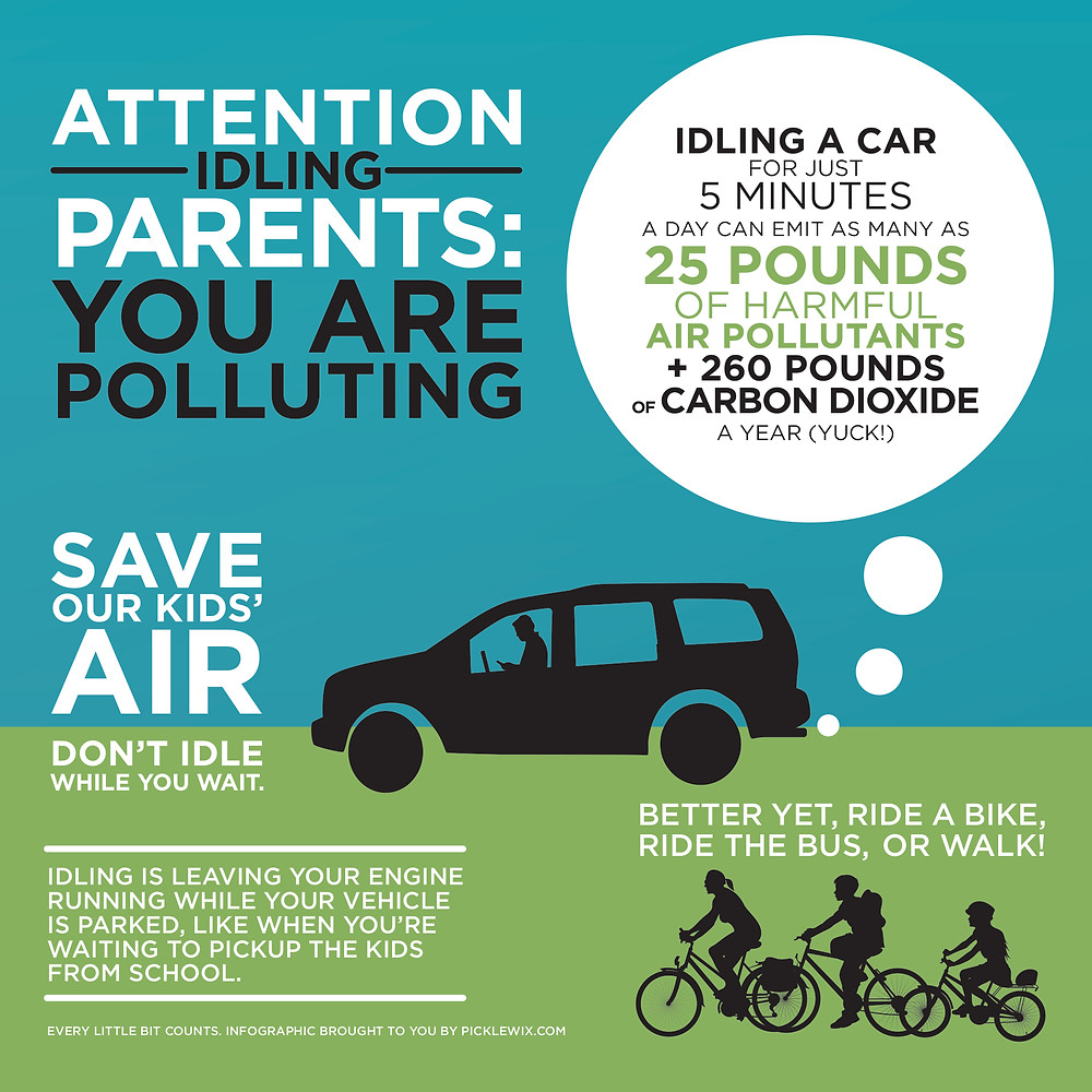 Air Pollution Infographic - Idling Cars near Schools