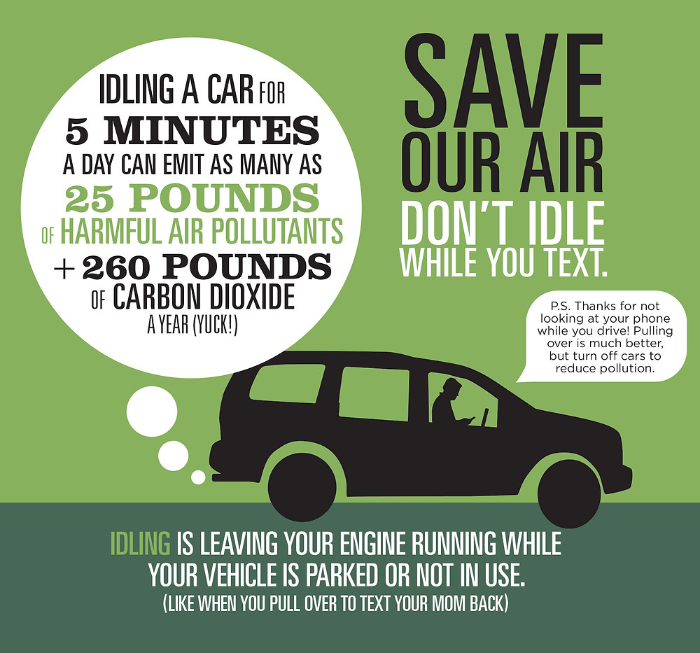 Air Pollution Infographic - Idling Cars