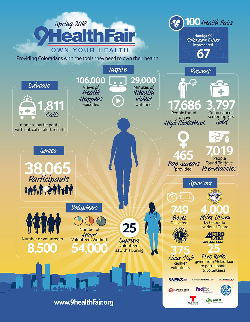 Infographic Designer for 9 Health Fair in Denver