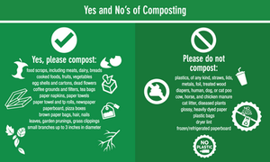 Composting Guide for Colorado - What you can Compost