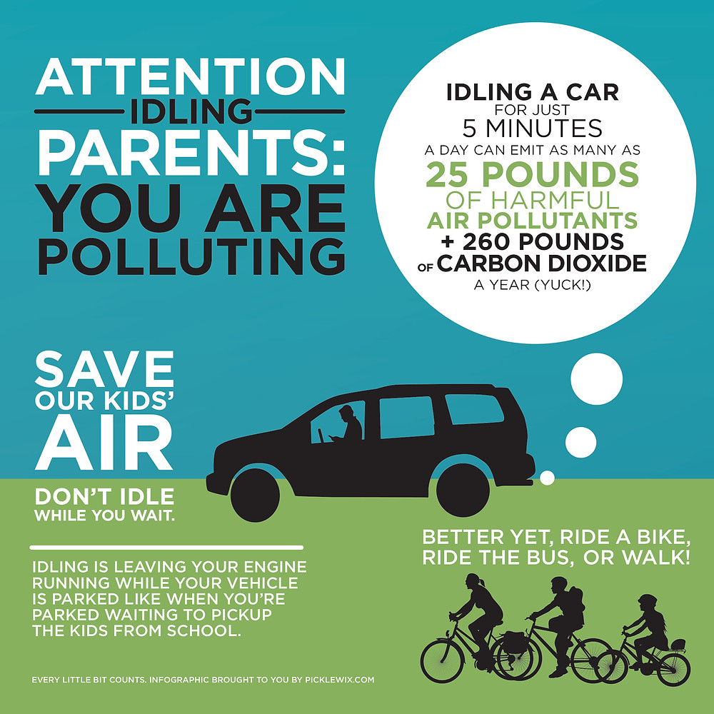 Infographic Illustrator - Idling Car Pollution