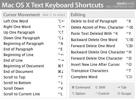 Mac Text Keyboard Shortcuts