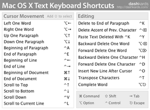 Mac Text Keyboard Shortcuts