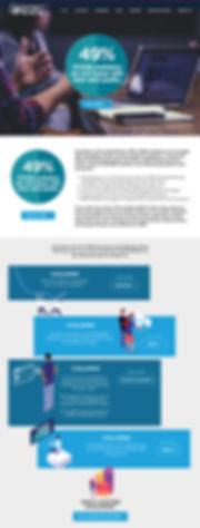 Best-Wix-Websites-Design-Contact-Persona