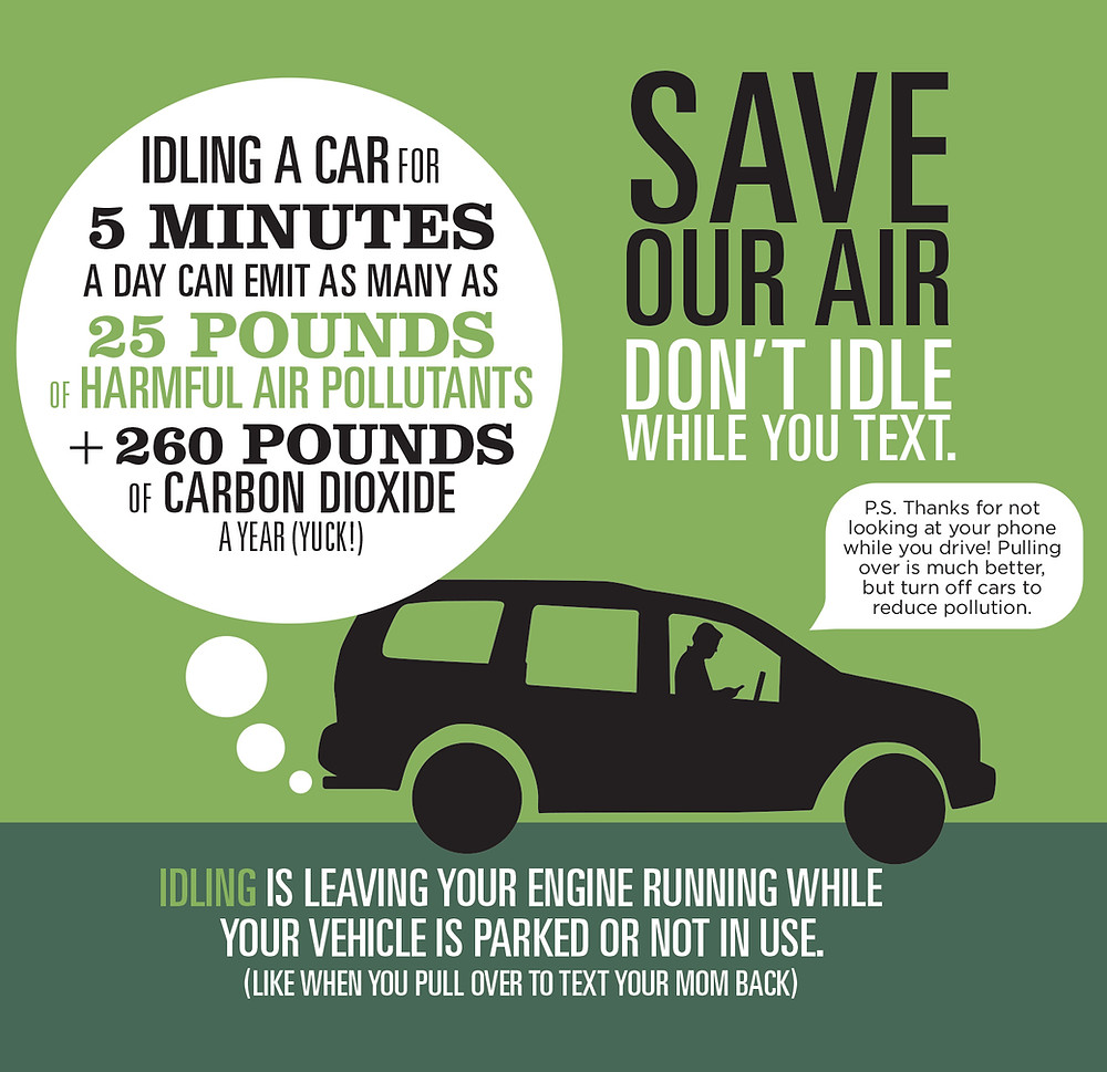 Idling Car Pollution Infographic Design