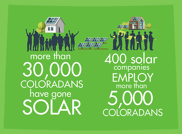 Infographic Design Agency - Solar Energy Infographic