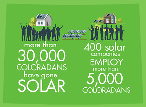 Infographic Graphic Designer for New Energy Colorado
