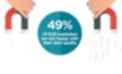 49-percent-b2b-marketers-not-happy-with-