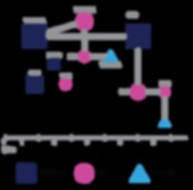 CerebroAd multichannel atribution modeling