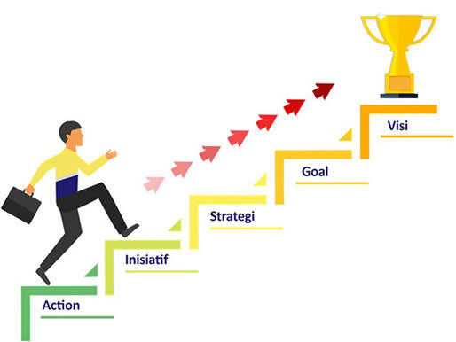 Pelatihan Kepemimpinan : Tangga Sukses Leadership