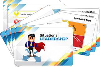 Kartu Pendamping Pelatihan Kepemimpinan Situasional - Jimmy Sudirgo
