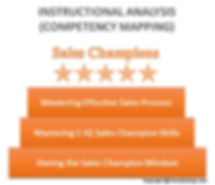 Competency-Mapping-Pelatihan-Sales-Jimmy Sudirgo