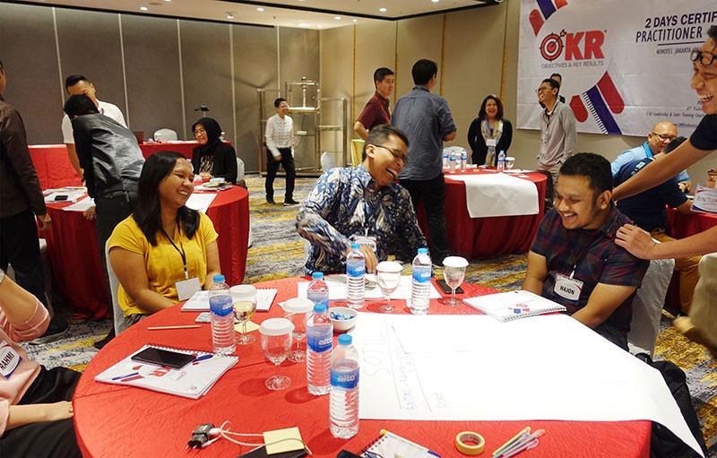 Suasana Workshop Pelatihan / Training OKR di Jakarta Indonesia - Jimmy Sudirgo