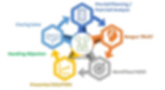 Sales-Process-Cycle-Training-Jimmy-Sudirgo