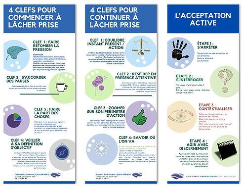 Infographie_Le_lâcher-prise_Sylvie_Fran