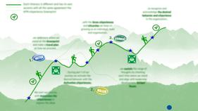 KPN - Roadmap