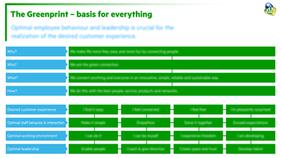 KPN - Greenprint