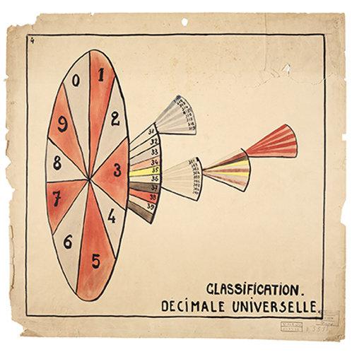 Carte postale / Classification