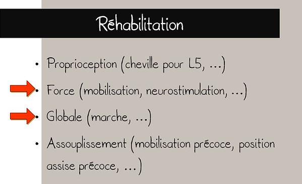 Canal lombaire étroit: réhabilitation