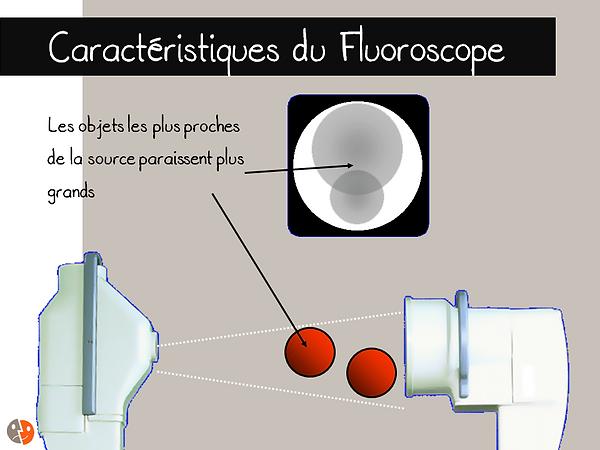 Radioscopie: Effet de zoom