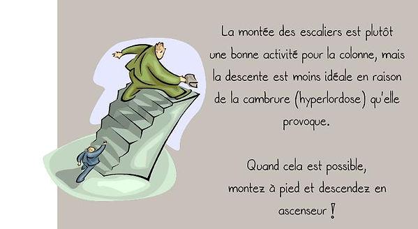 Prévention colonne: Escaliers