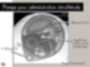 Radiographie d'une pompe à morphine