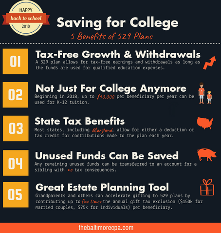 College Savings Plans: What You Need To Know