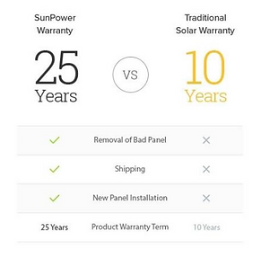 SunPower-Warranty.png