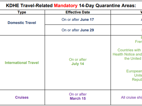 Travel-Related Quarantine Guidelines | COVID-19