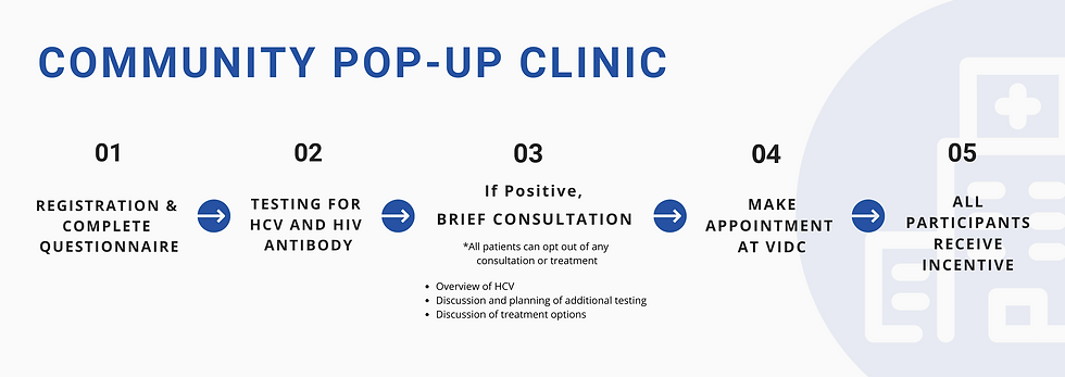 community pop-up clinic (2).png