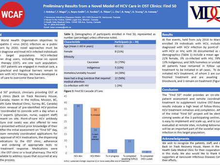 Preliminary results from a novel model of HCV care in OST clinics: find 50