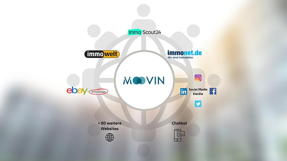 Moovin im Partnernetzwerk
