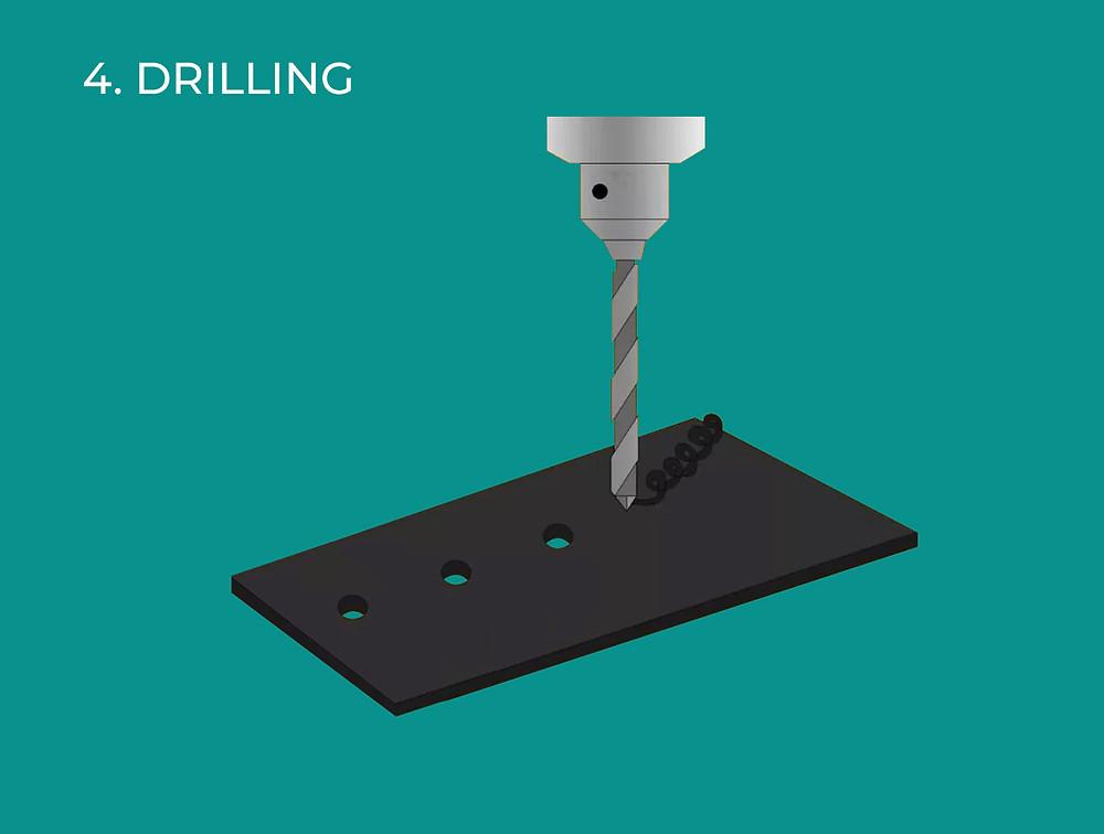 Cara Ke-4 Teknik Fabrikasi Untuk ACP Aluontop & ACP Masterbond Yaitu Drilling