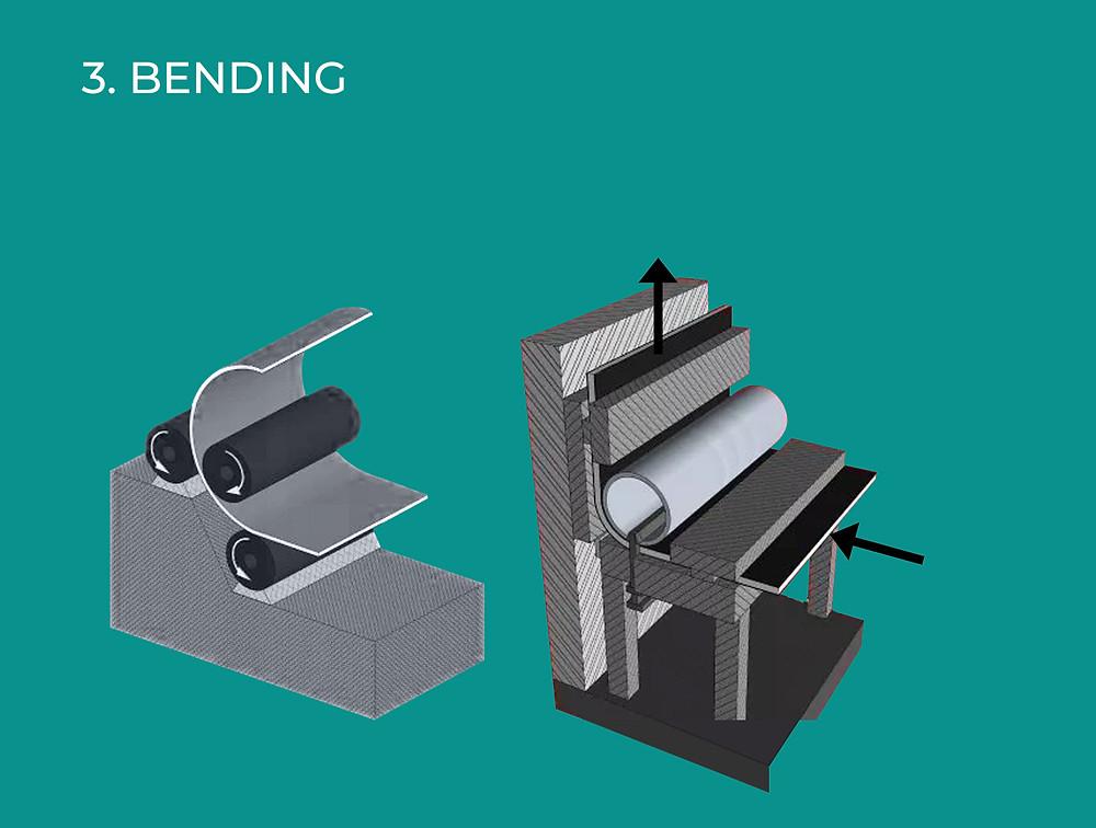 Cara Ketiga Teknik Fabrikasi Untuk ACP Aluontop & ACP Masterbond Yaitu Bending