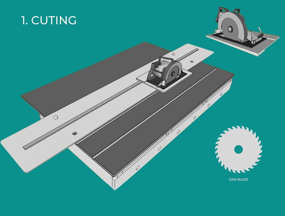 Cara Pertama Teknik Fabrikasi Untuk ACP Aluontop & ACP Masterbond Adalah Cutting