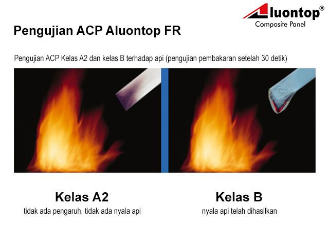 ACP Aluontop FR